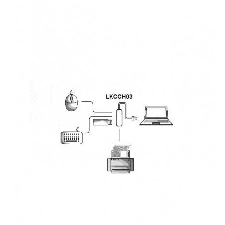 HUB 4 PORTE CON 1 PORTA USB 3.0 E 3 PORTE USB 2.0 CON CONNETTORE TIPO C