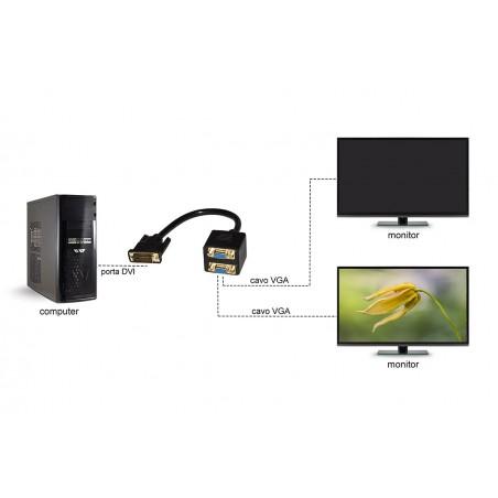 CAVO SPLITTER DVI(24+5) MASCHIO A 2 X VGA FEMMINA