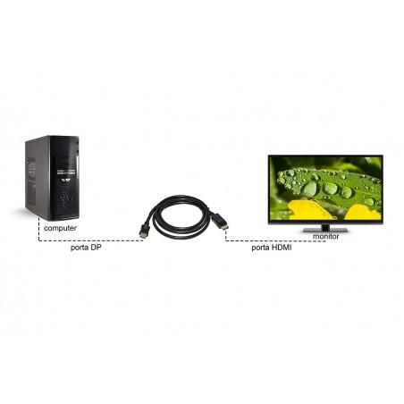 CAVO DISPLAYPORT 1.2 - HDMI 1.4  4KX2K 30 HZ CONTATTI DORATI MT 5