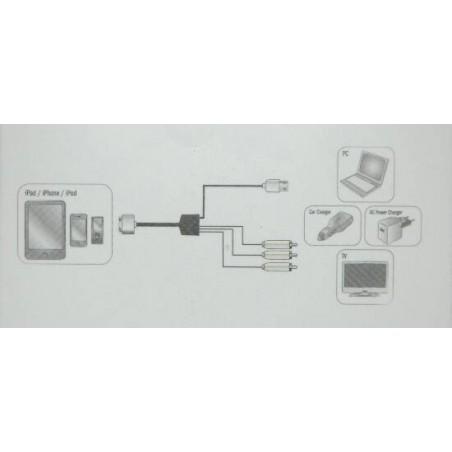 CAVO PER MAC 30 POLI/3 RCA A/V + USB