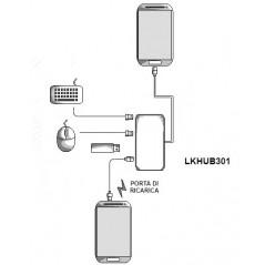 HP WKS ZBOOK 15U G5 CORE I7 8GB RAM RADEON WX3100 WIN10