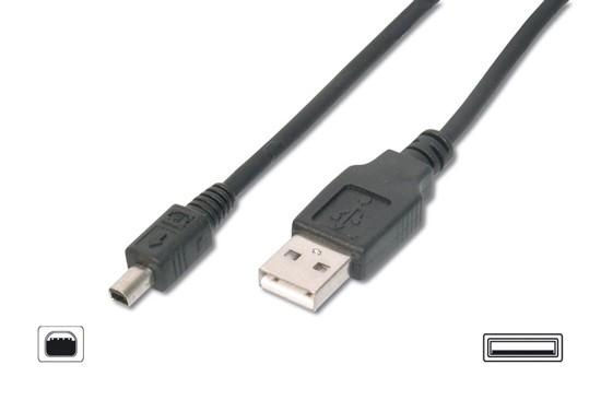 CAVI MINI USB